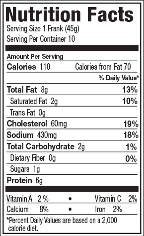 Nutrition Facts (see all)